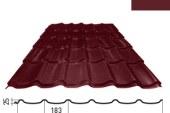 Металлочерепица STYNERGY с покрытием Стальной бархат – лучший выбор для кровли